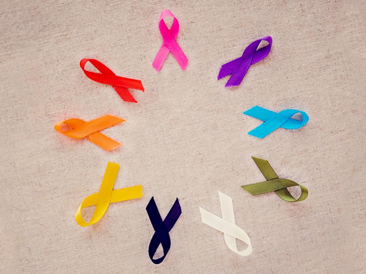 colorful_ribbons_cancer_awareness-732×549-thumbnail